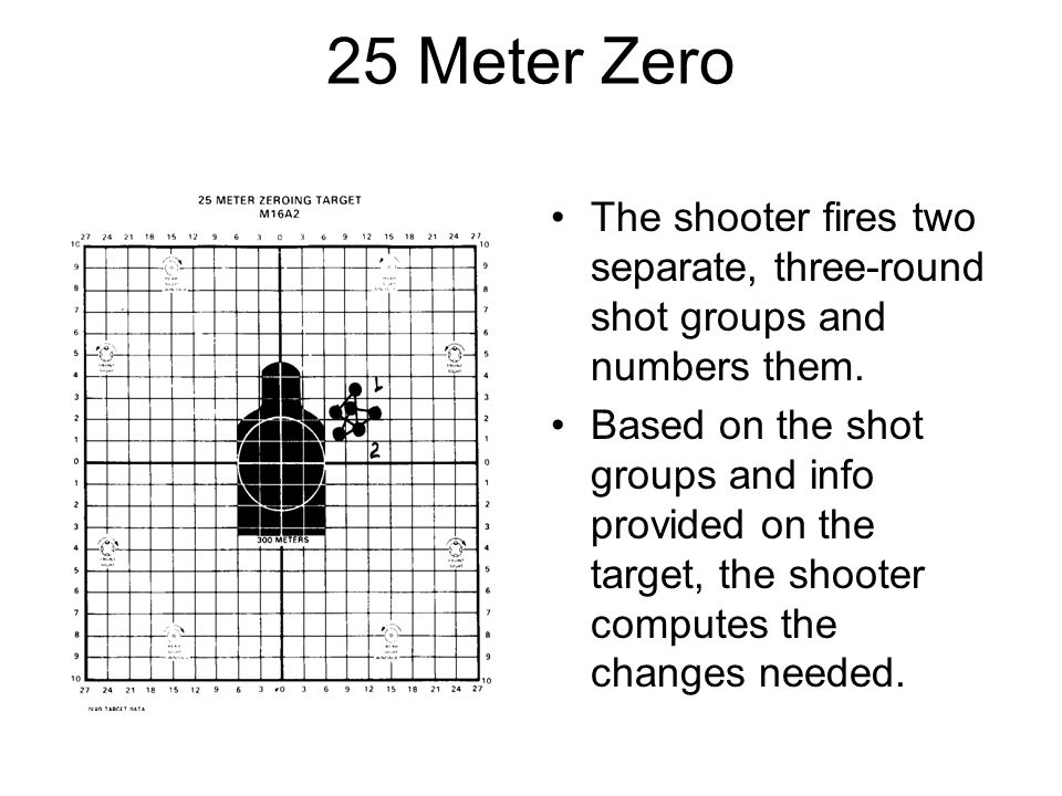 25 Meter Zero Here the shooter needs to move the strike of his rounds down 2 clicks and to the left 10 clicks.