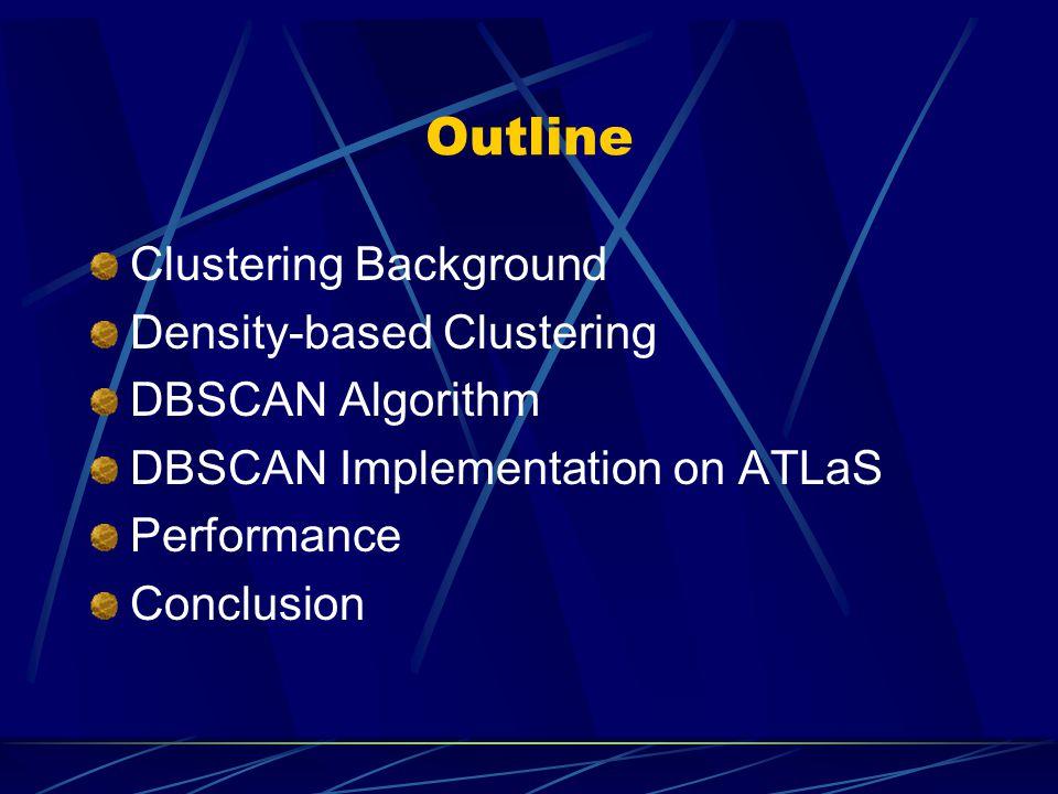 DBSCAN: The Algorithm (4)