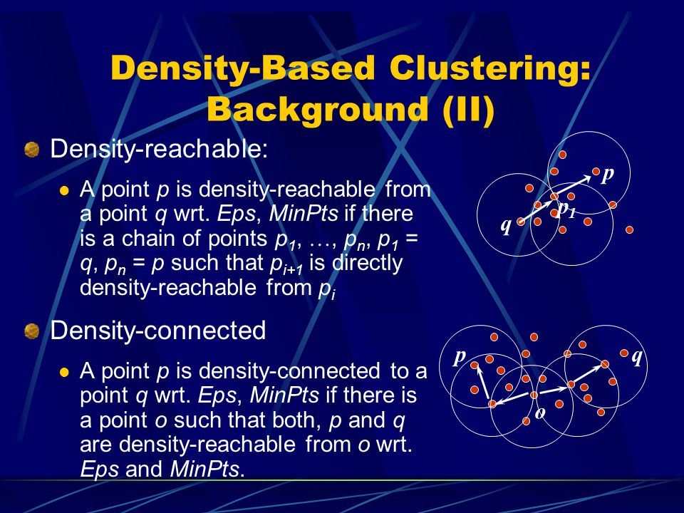 DBSCAN: Density Based Spatial Clustering of Applications with Noise Relies on a density-based notion of cluster: A cluster is defined as a maximal set of density- connected points Discovers clusters of arbitrary shape in spatial databases with noise Core Border Outlier Eps = 1cm MinPts = 5