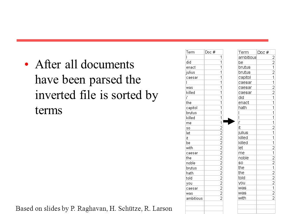 After all documents have been parsed the inverted file is sorted by terms Based on slides by P. Raghavan, H. Schütze, R. Larson