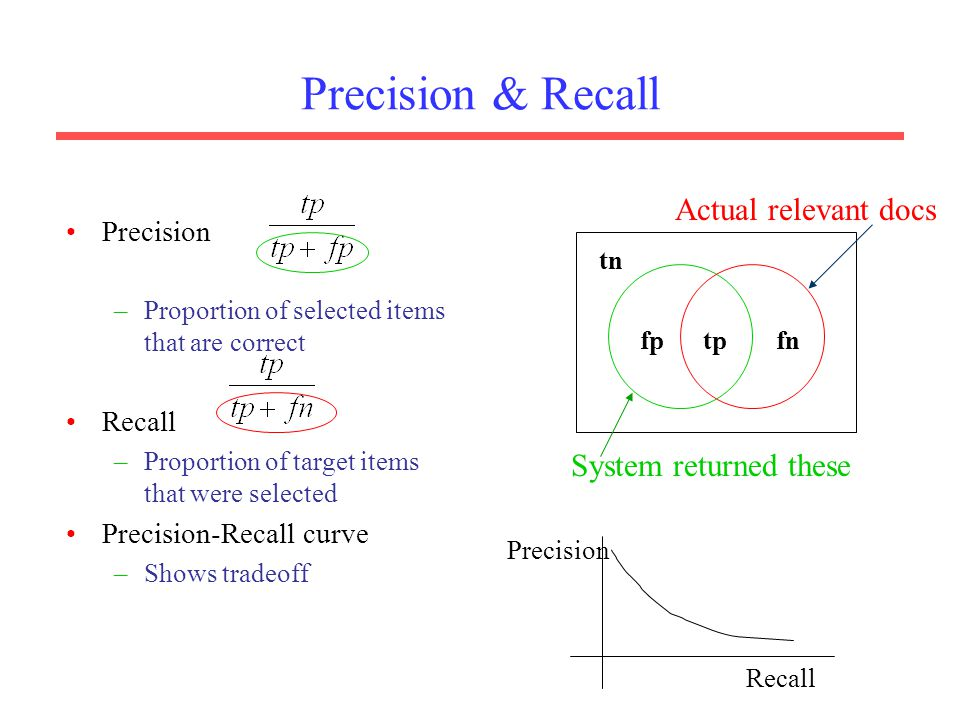 Precision & Recall Precision –Proportion of selected items that are correct Recall –Proportion of target items that were selected Precision-Recall curve –Shows tradeoff tn fptpfn System returned these Actual relevant docs Recall Precision