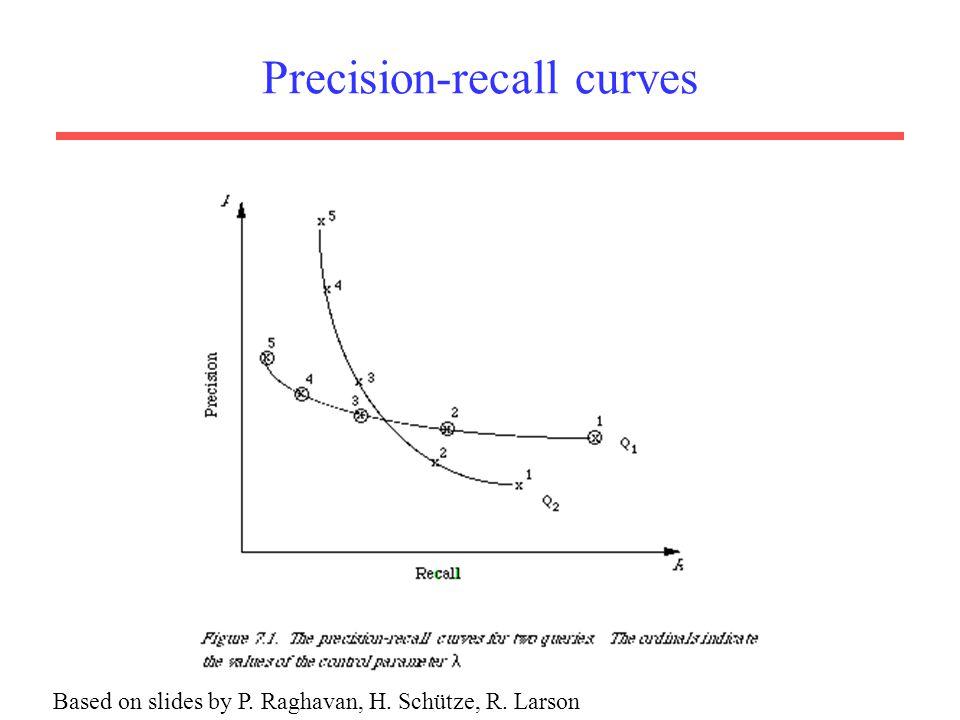 Precision-recall curves Based on slides by P. Raghavan, H. Schütze, R. Larson