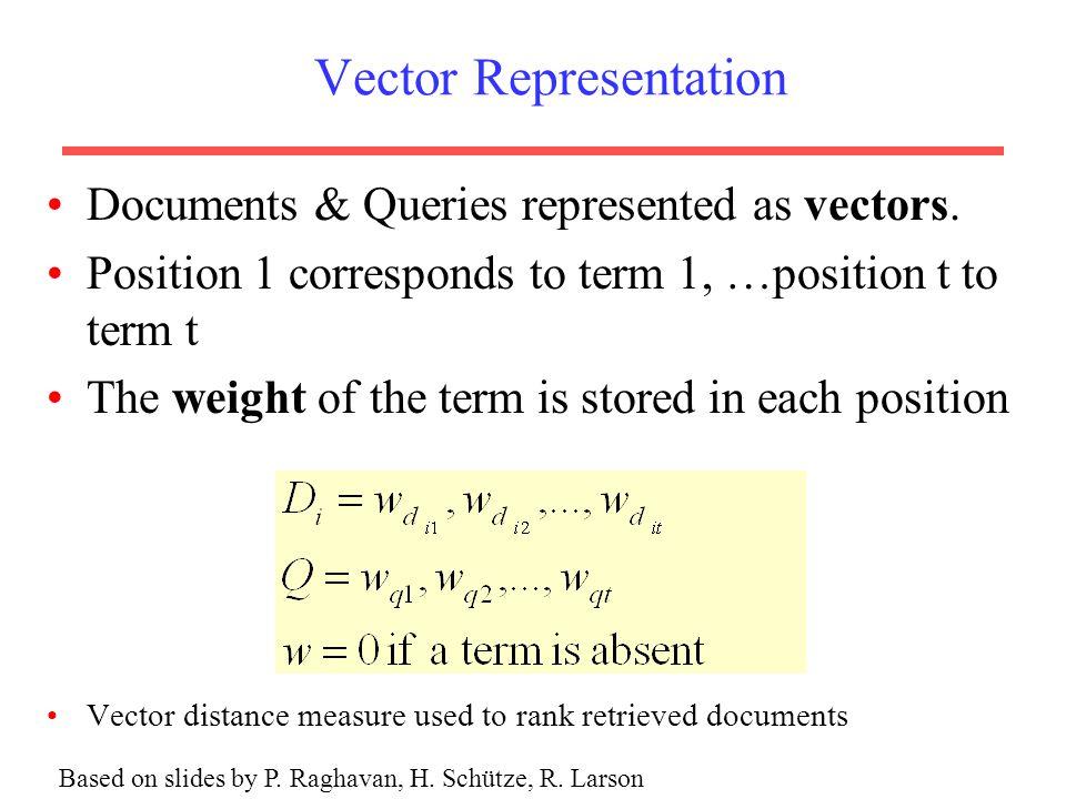 Vector Representation Documents & Queries represented as vectors.