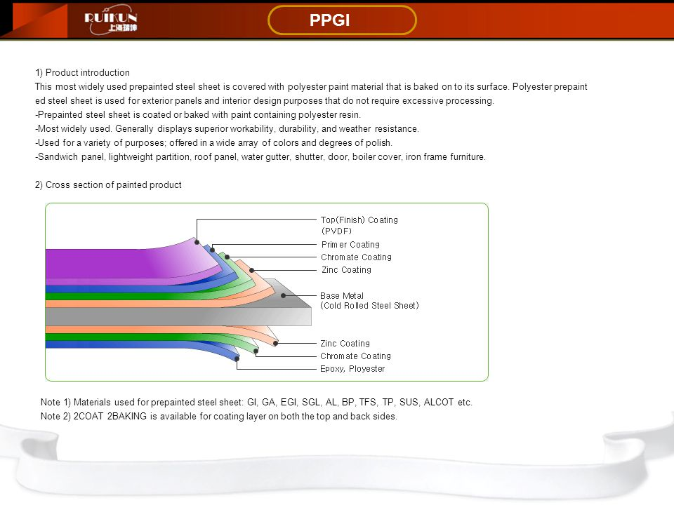 PPGI 1) Product introduction This most widely used prepainted steel sheet is covered with polyester paint material that is baked on to its surface.