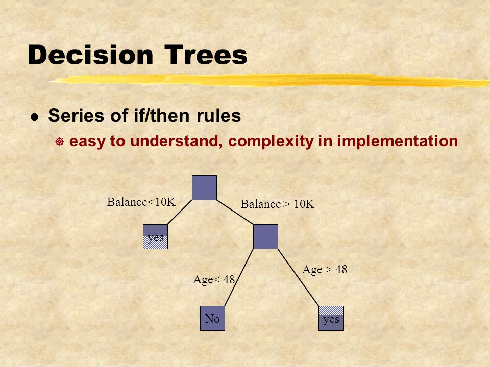 Decision Trees l Series of if/then rules ] easy to understand, complexity in implementation No yes Balance<10K Balance > 10K Age > 48 Age< 48 yes