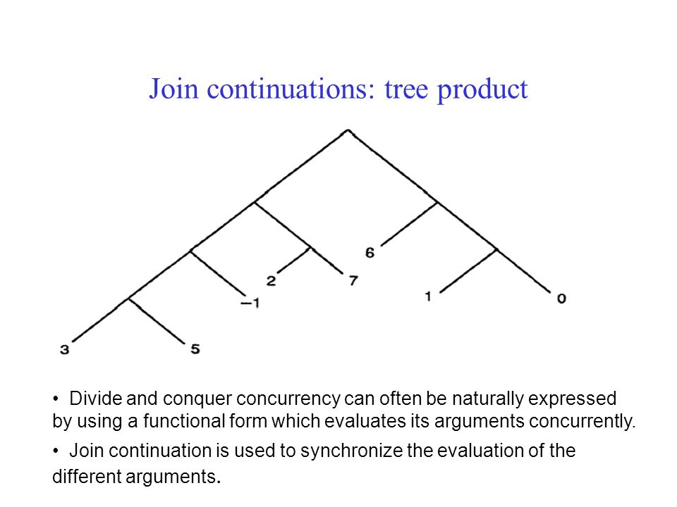 Comparison Sequential language –Using a stack of activations. –No mechanism for distributing the work of computing a factorial or concurrently process