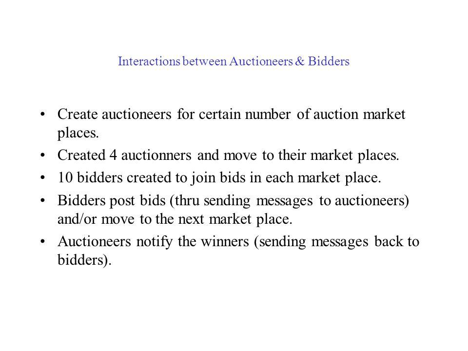 Application - Auction Market Place s