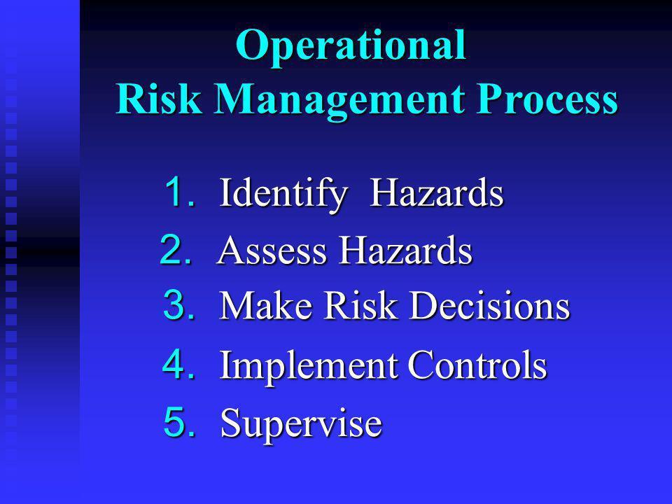 Risk Management Process 1. Identify Hazards 1. Identify Hazards 2.