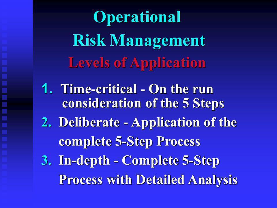 Operational Risk Management Risk Management Levels of Application 1.