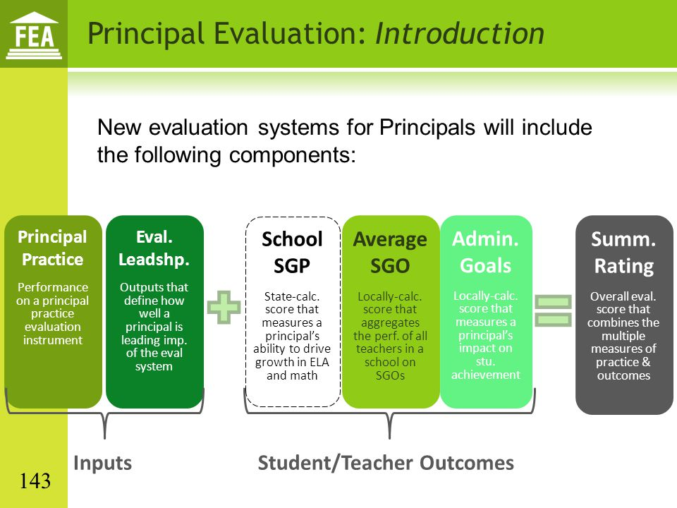 Principal Evaluation: Introduction New evaluation systems for Principals will include the following components: Principal Practice Performance on a principal practice evaluation instrument School SGP State-calc.