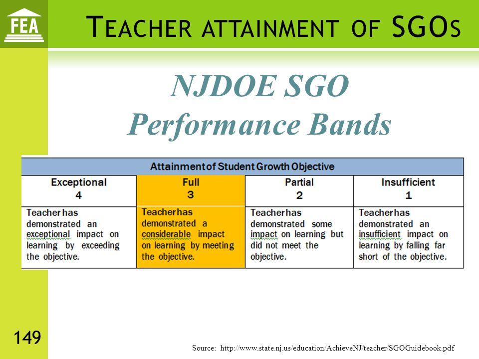 T EACHER ATTAINMENT OF SGO S Source: http://www.state.nj.us/education/AchieveNJ/teacher/SGOGuidebook.pdf NJDOE SGO Performance Bands 149