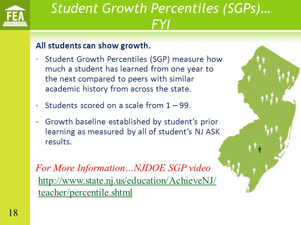 Student Growth Percentiles (SGPs)… FYI All students can show growth.