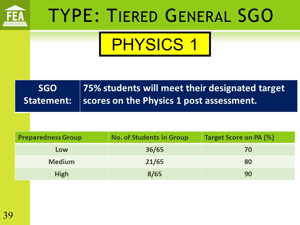 TYPE: T IERED G ENERAL SGO SGO Statement: 75% students will meet their designated target scores on the Physics 1 post assessment.