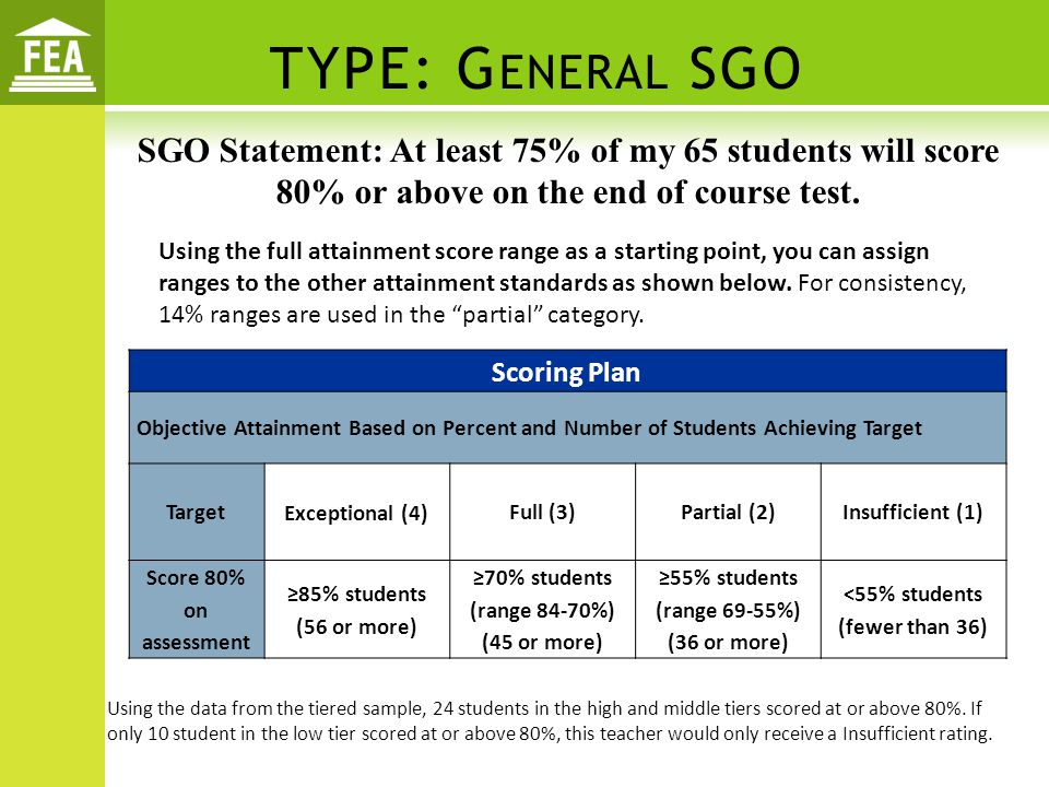 TYPE: G ENERAL SGO Using the full attainment score range as a starting point, you can assign ranges to the other attainment standards as shown below.