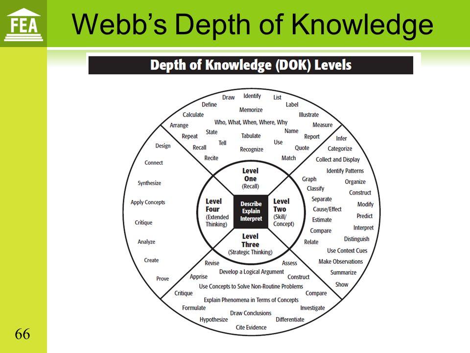 Webb's Depth of Knowledge 66