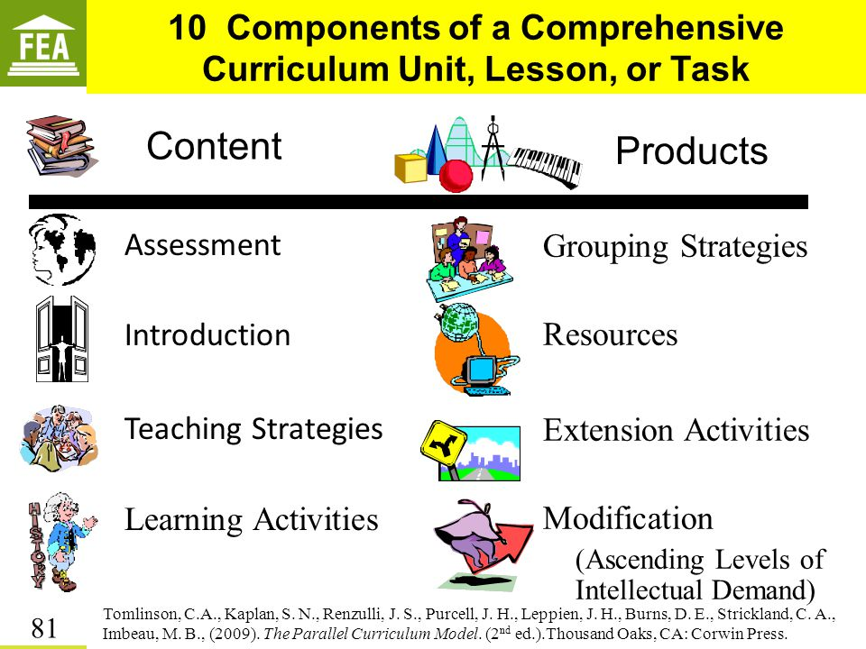 Assessment Introduction Teaching Strategies Learning Activities Grouping Strategies Resources Extension Activities Modification (Ascending Levels of Intellectual Demand) Products Content 10 Components of a Comprehensive Curriculum Unit, Lesson, or Task Tomlinson, C.A., Kaplan, S.