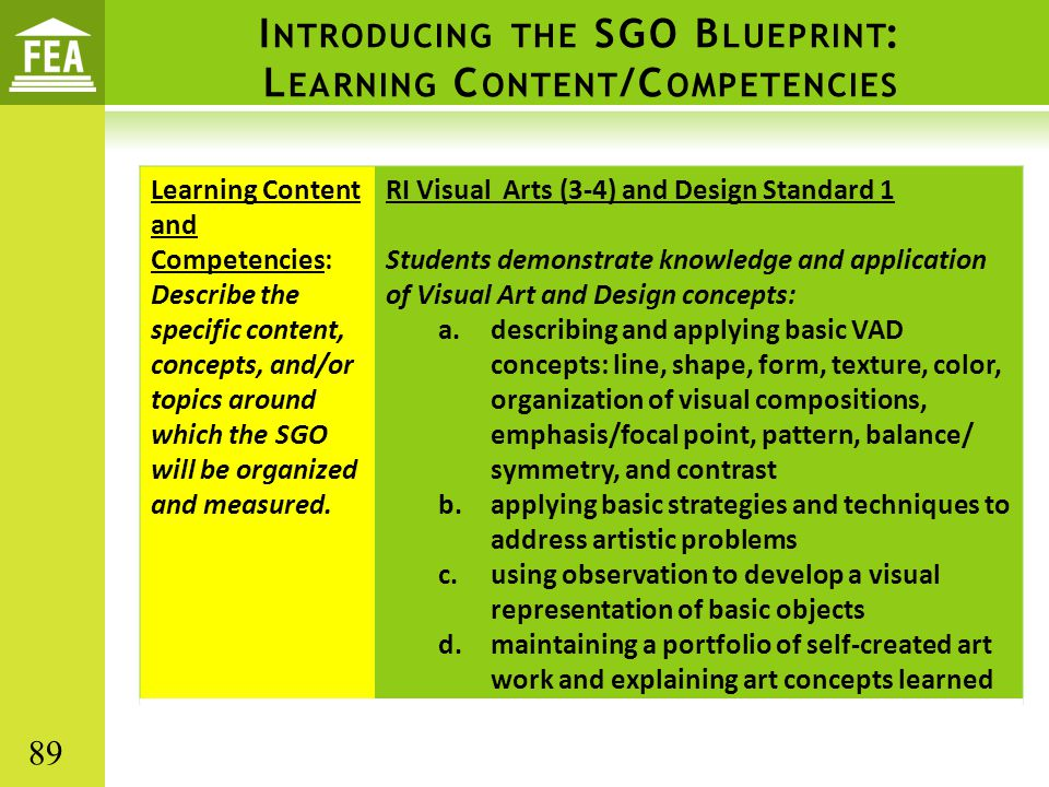 I NTRODUCING THE SGO B LUEPRINT : L EARNING C ONTENT /C OMPETENCIES Learning Content and Competencies: Describe the specific content, concepts, and/or topics around which the SGO will be organized and measured.