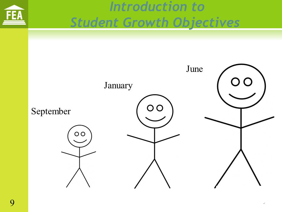 9 Introduction to Student Growth Objectives September January June 9