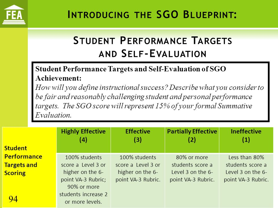I NTRODUCING THE SGO B LUEPRINT : S TUDENT P ERFORMANCE T ARGETS AND S ELF -E VALUATION Student Performance Targets and Self-Evaluation of SGO Achievement: How will you define instructional success.