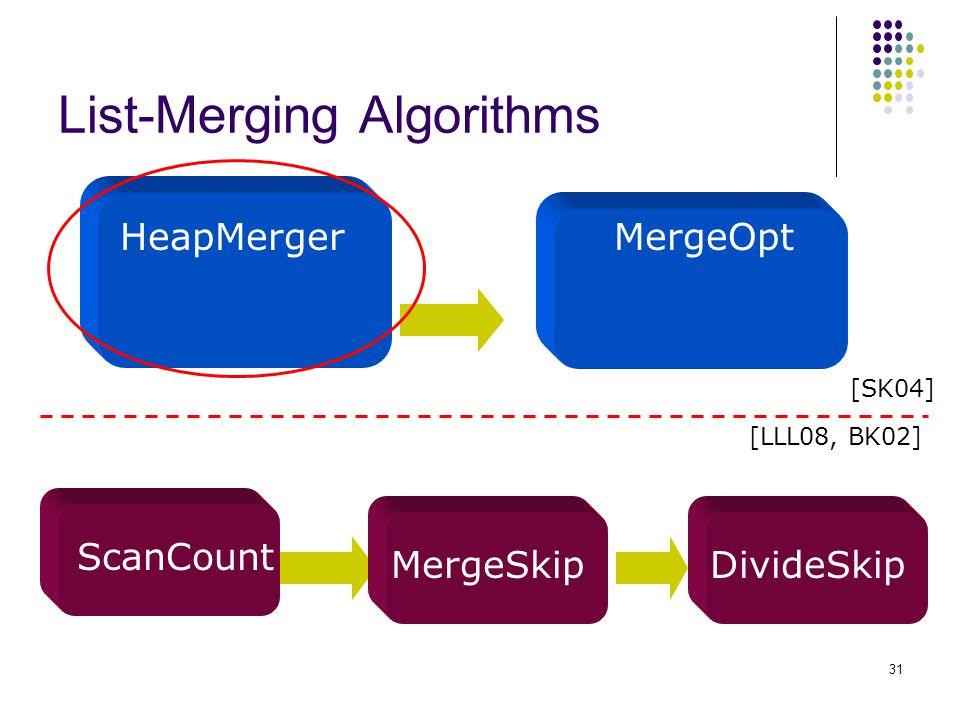 List-Merging Algorithms HeapMergerMergeOpt [SK04] [LLL08, BK02] ScanCount MergeSkipDivideSkip 31