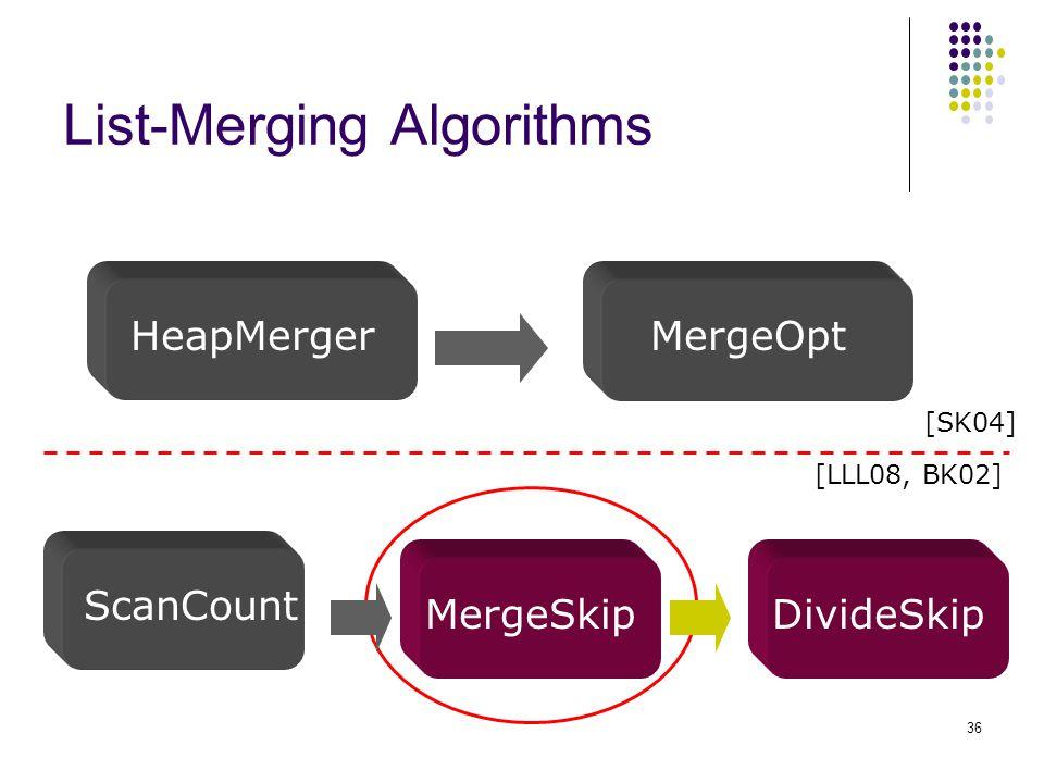 List-Merging Algorithms HeapMergerMergeOpt ScanCount MergeSkipDivideSkip [SK04] [LLL08, BK02] 36