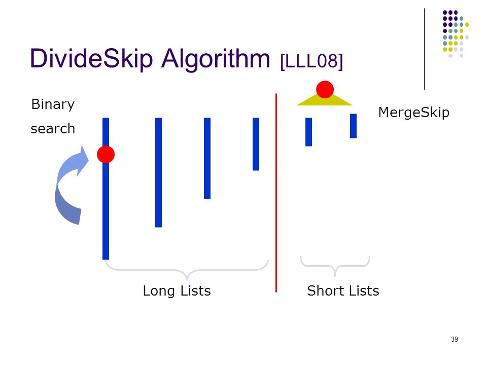 DivideSkip Algorithm [LLL08] Long ListsShort Lists Binary search MergeSkip 39