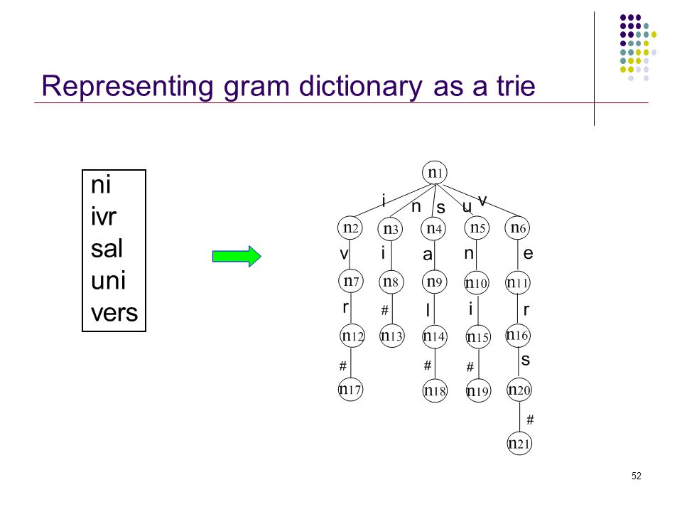 Representing gram dictionary as a trie ni ivr sal uni vers 52