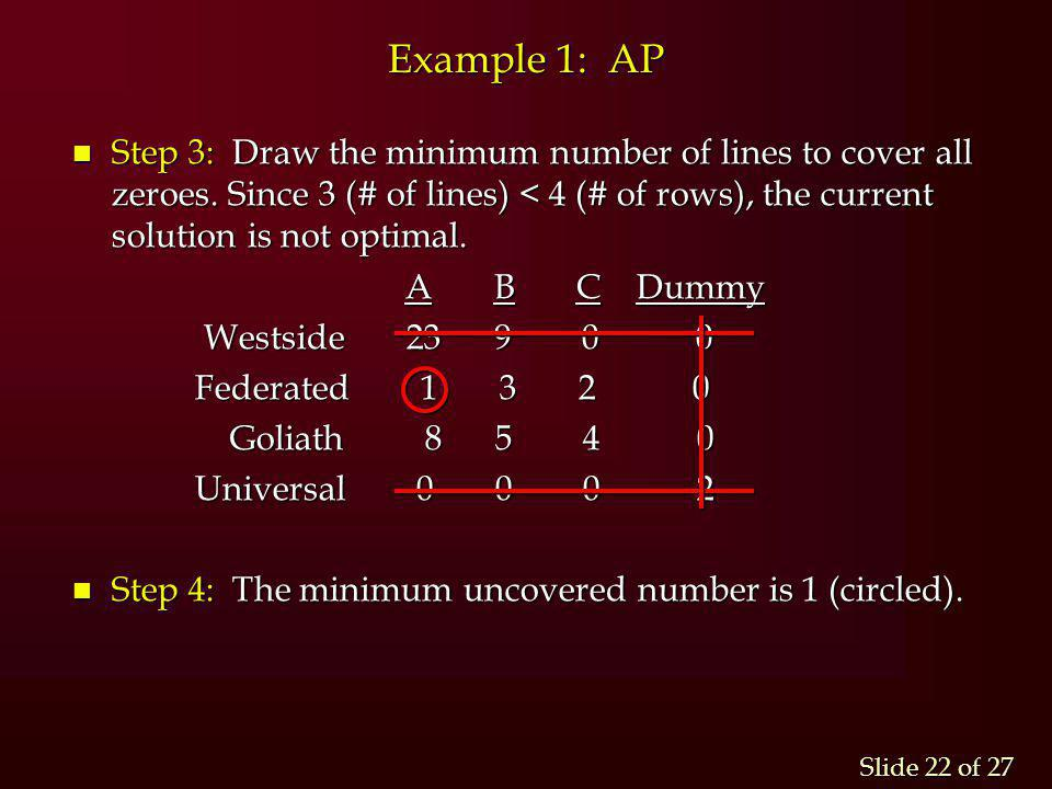 Slide 22 of 27 Example 1: AP n Step 3: Draw the minimum number of lines to cover all zeroes. Since 3 (# of lines) < 4 (# of rows), the current solutio