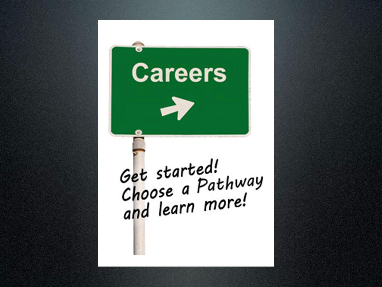 Today's Agenda Career Interest Profiler (CIP) results.
