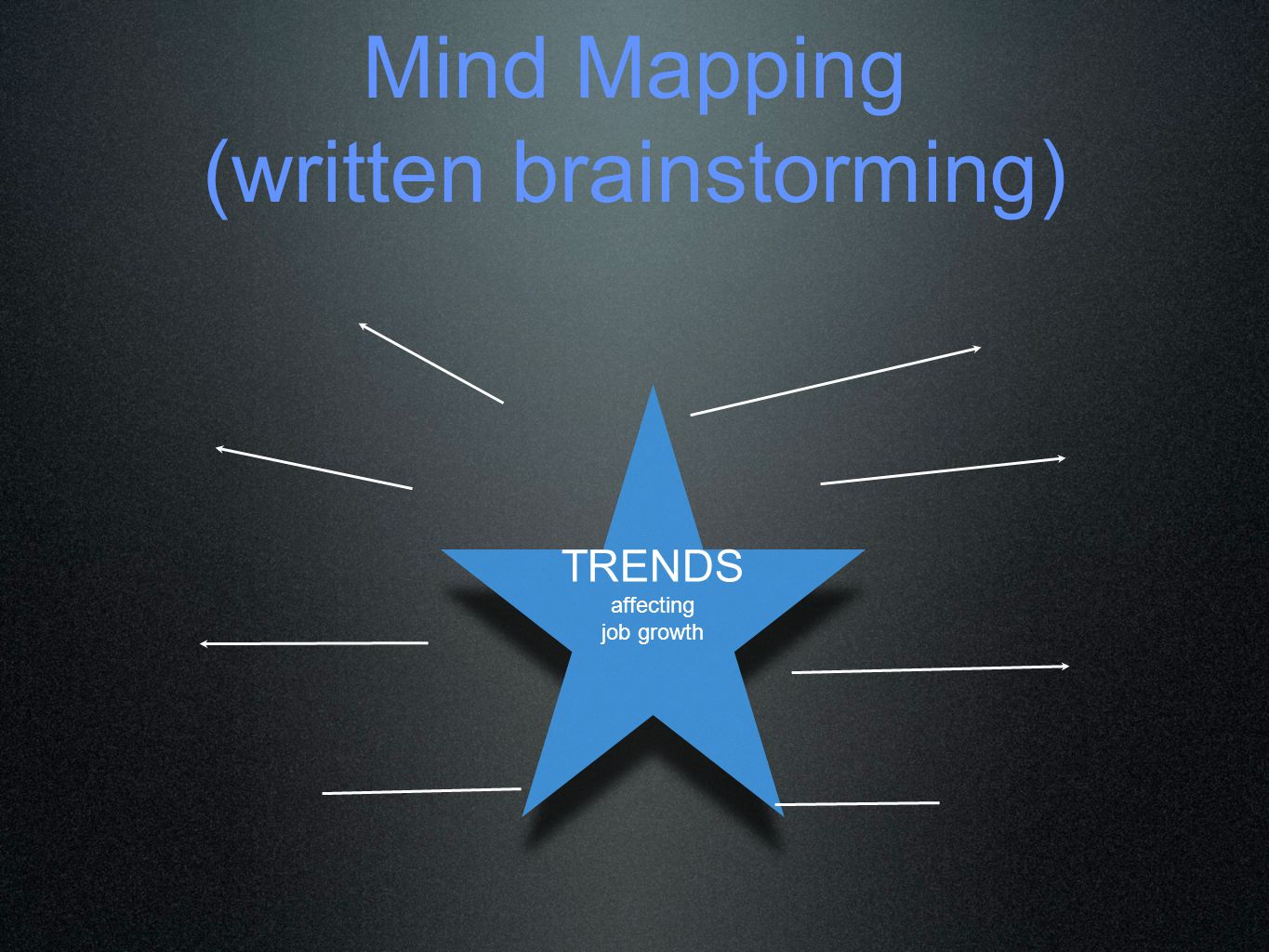 Mind Mapping (written brainstorming) TRENDS affecting job growth