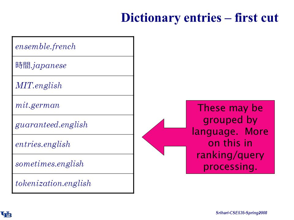 Srihari-CSE535-Spring2008 Dictionary entries – first cut ensemble.french 時間.
