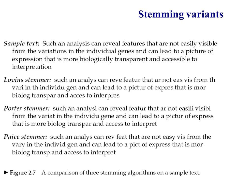 Srihari-CSE535-Spring2008 Stemming variants