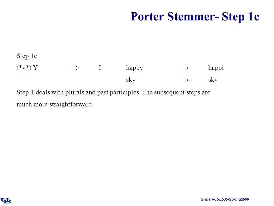 Srihari-CSE535-Spring2008 Porter Stemmer- Step 1c Step 1c (*v*) Y -> I happy -> happi sky -> sky Step 1 deals with plurals and past participles.