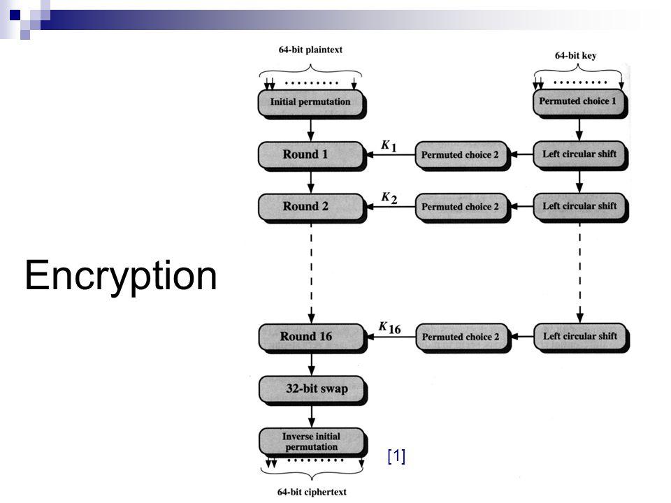 Encryption [1]