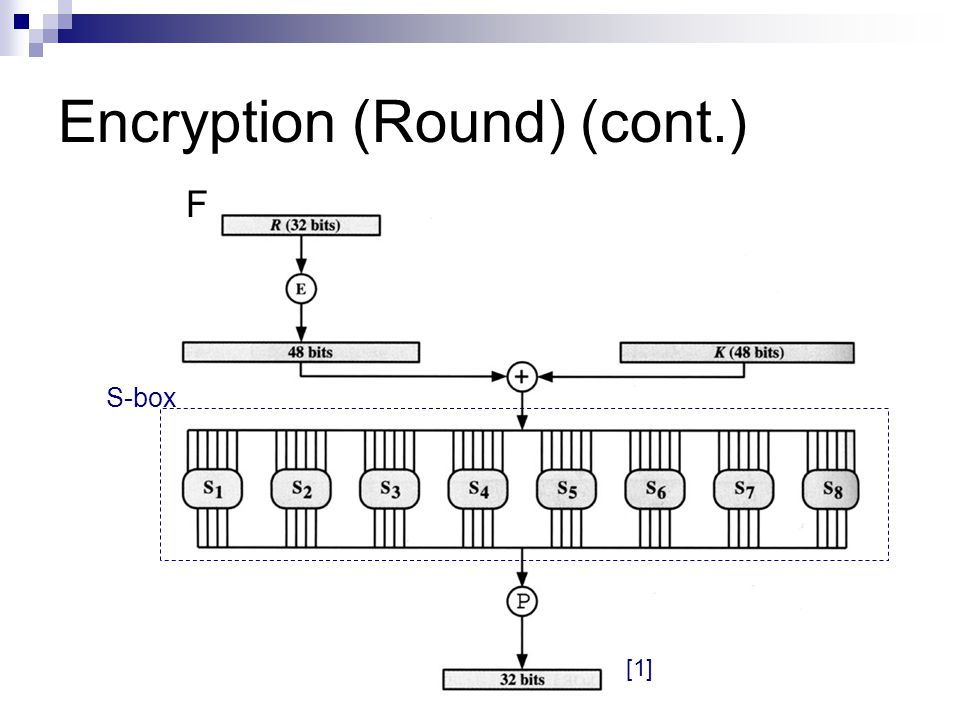 Encryption (Round) (cont.) F S-box [1]