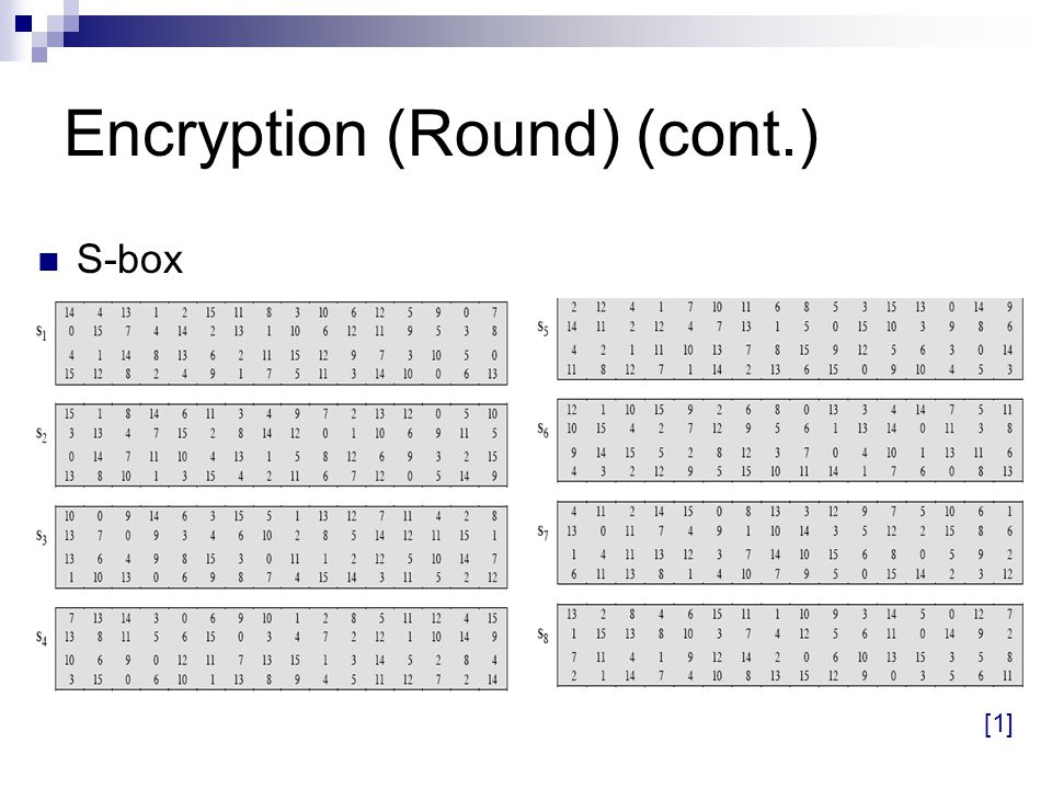 Encryption (Round) (cont.) S-box [1]