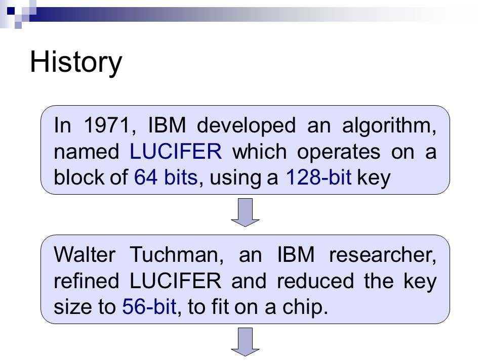 History In 1971, IBM developed an algorithm, named LUCIFER which operates on a block of 64 bits, using a 128-bit key Walter Tuchman, an IBM researcher, refined LUCIFER and reduced the key size to 56-bit, to fit on a chip.