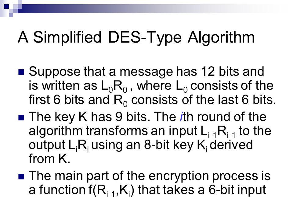 Encryption (Round) (cont.) F S-box [1]