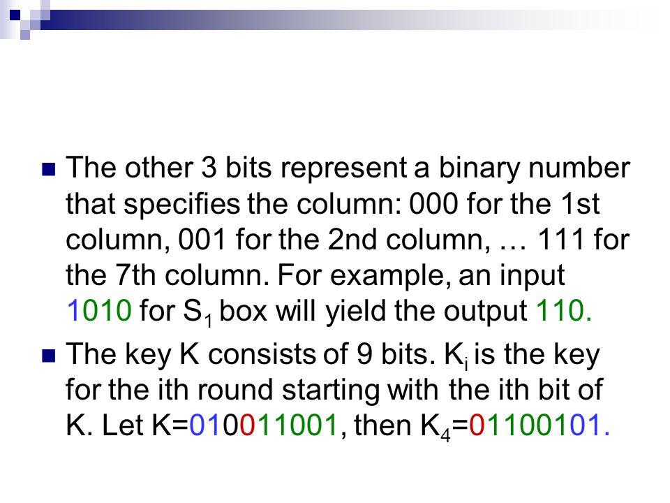 R i-1 =100110 and K i =01100101 E(R i-1 ) XOR K i =10101010 XOR 01100101 = 11001111 S 1 (1100)=000 S 2 (1111)=100 Thus, R i = f(R i-1,K i )=000100, L i =R i-1 =100110 L i-1 R i-1 = 011100100110 → (?) L i R i 100110011000