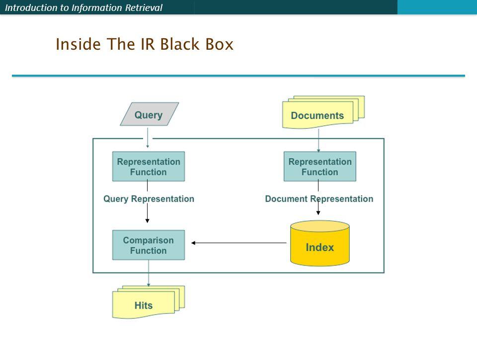 Inside The IR Black Box