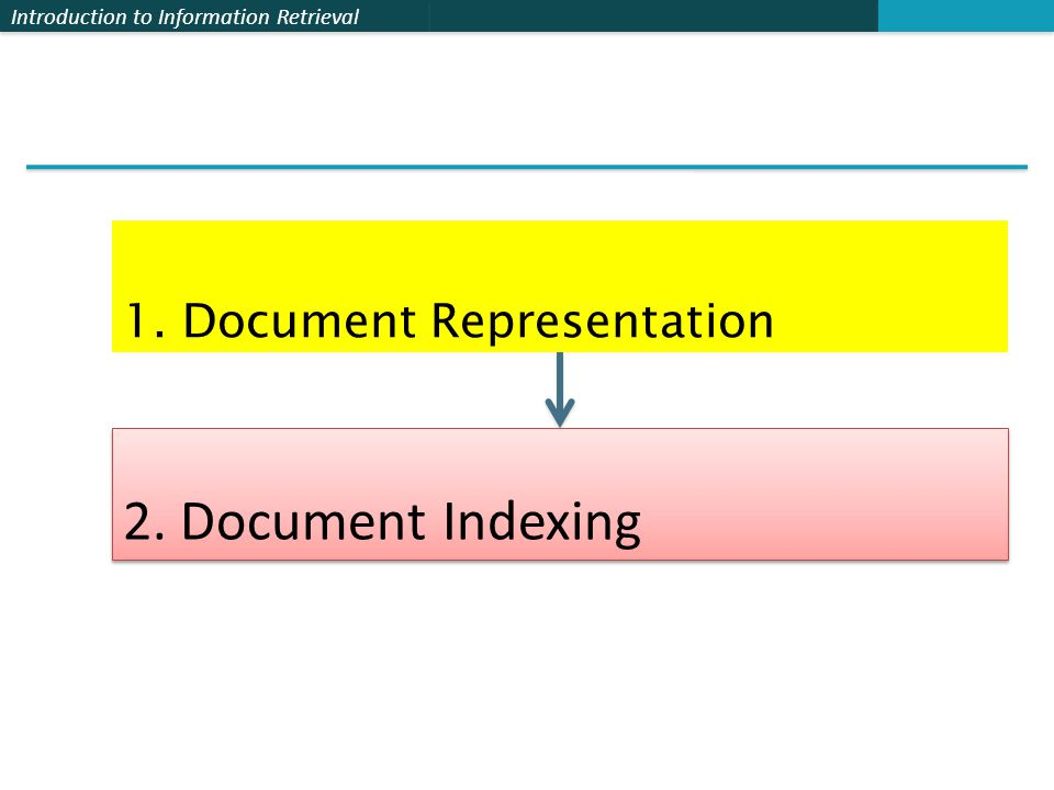 Introduction to Information Retrieval 2. Document Indexing 1. Document Representation