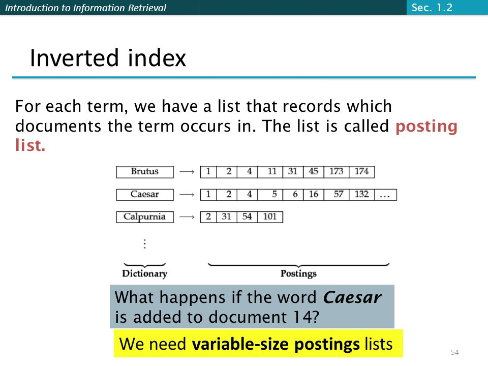 Introduction to Information Retrieval Inverted index 54 What happens if the word Caesar is added to document 14.