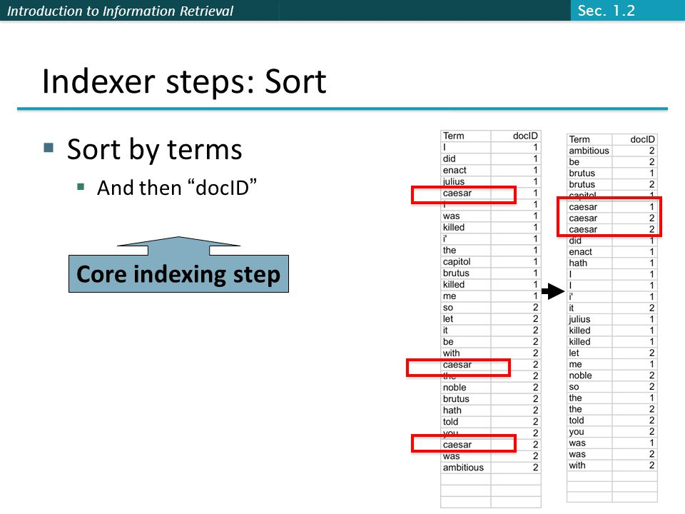 Introduction to Information Retrieval Indexer steps: Sort  Sort by terms  And then docID Core indexing step Sec.