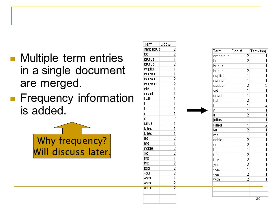 36 Multiple term entries in a single document are merged.