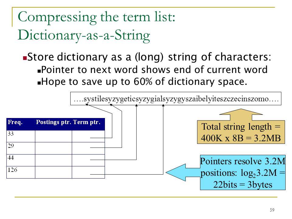 59 Compressing the term list: Dictionary-as-a-String ….systilesyzygeticsyzygialsyzygyszaibelyiteszczecinszomo….