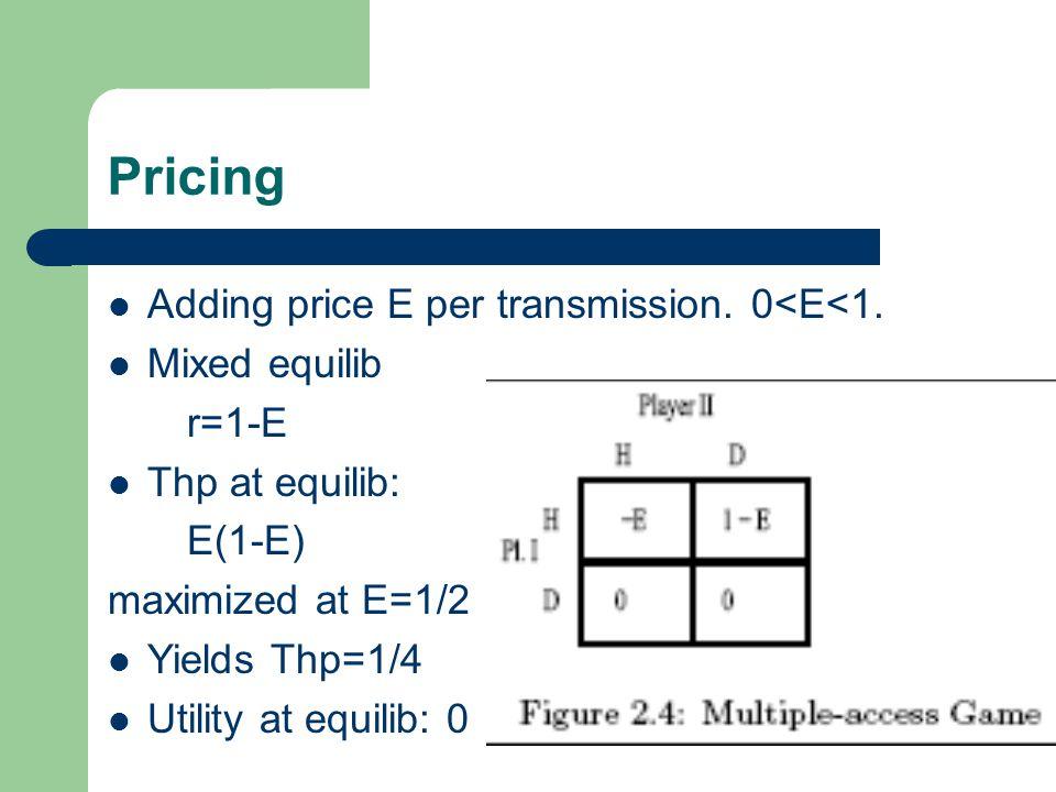 Pricing Adding price E per transmission. 0<E<1.