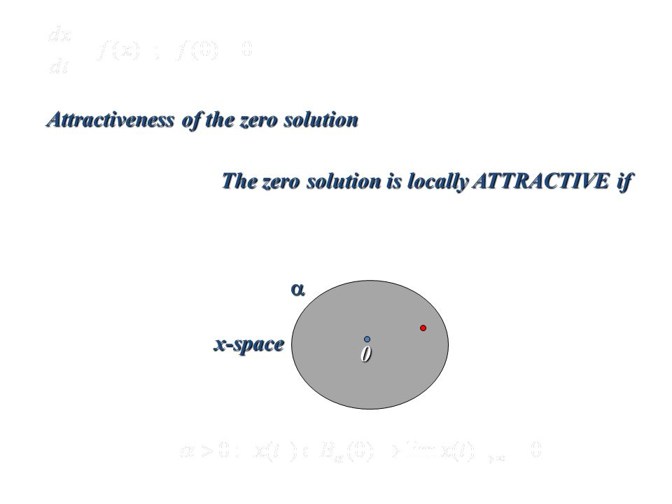 Lyapunov Theory  0 x-space The zero solution is locally ATTRACTIVE if Attractiveness of the zero solution