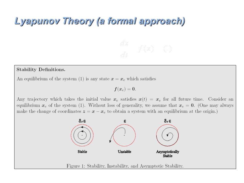 Key Ingredients for Nonlinear Control Lyapunov Theory (a formal approach)