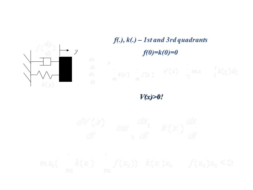 y Lyapunov TheoryKrazovskii-La Salle f(.), k(.) – 1st and 3rd quadrants f(0)=k(0)=0 V(x)>0!