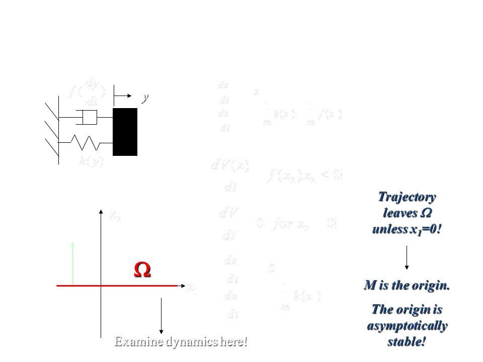 y Lyapunov TheoryKrazovskii-La Salle Examine dynamics here.